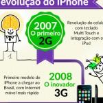 EM DIA DE LANÇAMENTO DO IPHONE 6, VEJA A EVOLUÇÃO DO SMARTPHONE  MAIS VENDIDO NO MUNDO