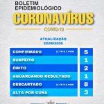 MARAÚ ZERA CASOS ATIVOS DE CORONAVÍRUS E TODOS PACIENTES ESTÃO CURADOS