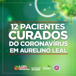 AURELINO LEAL: MAIS 06 CASOS TESTAM POSITIVO E 12 PACIENTES SÃO CURADOS