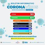 CAI PARA 101 NÚMERO DE CASOS ATIVOS DA COVID-19 EM MARAÚ