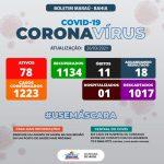 MARAÚ REGISTRA 78 CASOS ATIVOS DA COVID-19; 21 ATIVOS EM BARRA GRANDE