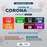 SOBE PARA 133 NÚMERO DE CASOS ATIVOS DA COVID-19 EM MARAÚ