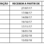 COMEÇA NESTA QUINTA O PAGAMENTO DO PIS-PASEP 2017-2018