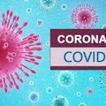 CORONAVÍRUS: 77 MORTES E  2.915  CASOS CONFIRMADOS NO BRASIL